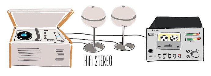 Hifi Tassen Hifi Stereo.jpg